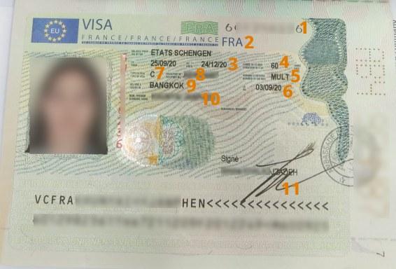 Comment lire un visa court séjour pour la France